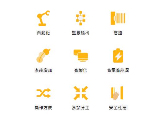 鑫野智動工業股份有限公司